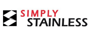 Simply Stainless